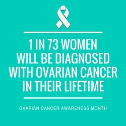 Blog ovarian cancer awareness month